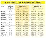 tabella-orari-transito-2012